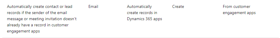 Dynamics 365 - Personal settings for incoming email